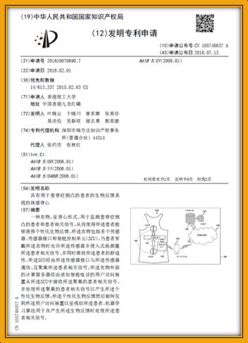 china-patent